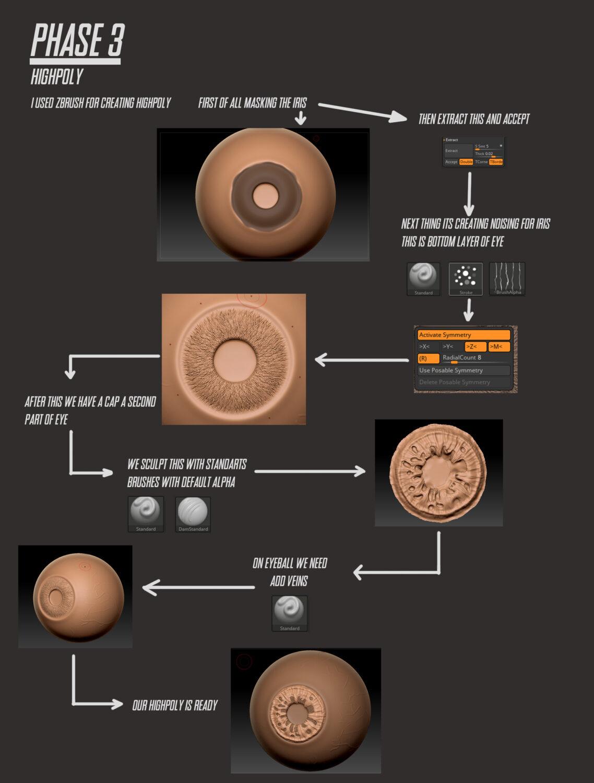 Breakdown of realtime eye _ By Vitaly Volokitin Breakdown of realtime eye Breakdown of realtime eye