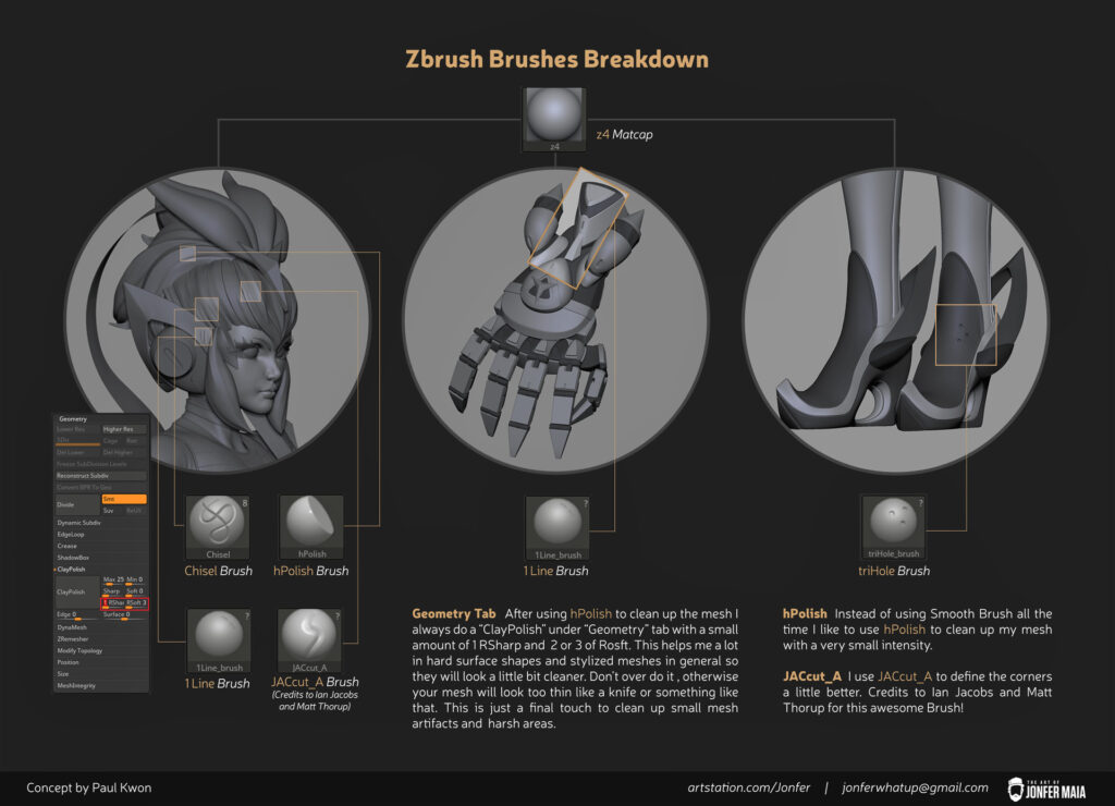 Hyper Strike Mekanizer Art and tutorial _ By Jonfer Maia Hyper Strike Hyper Strike,Art