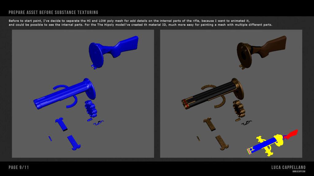 Sister - Shotgun Breakdown Shotgun Breakdown Shotgun Breakdown