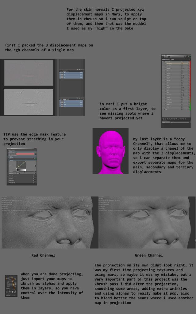Quinn's face breakdowns _ By Nicolas Niño Quinn's face breakdowns Quinn's face breakdowns